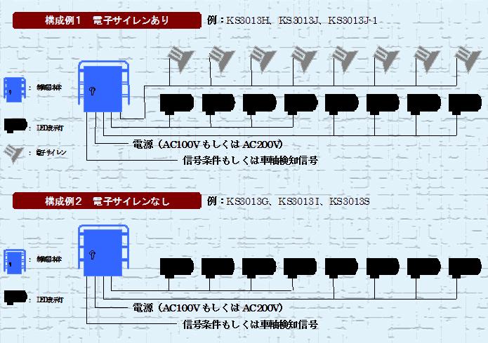 LED列近システム